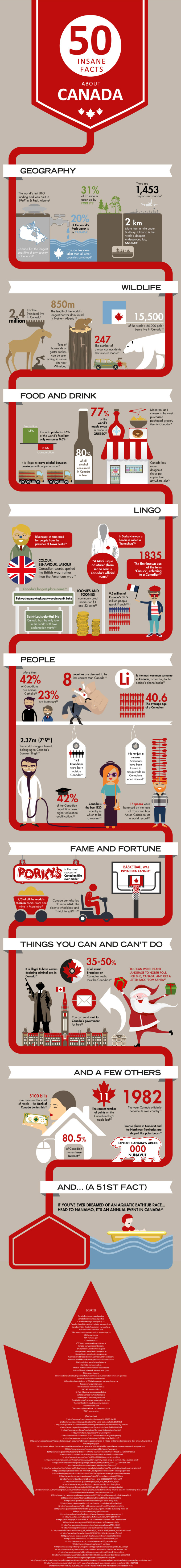 infographics 50 insane facts about canada that you did not know